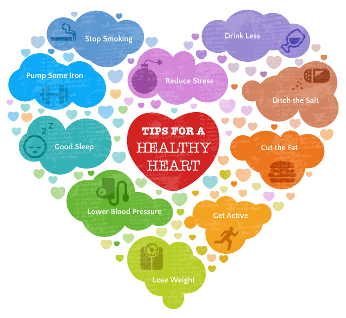 Infographics: Healthy heart