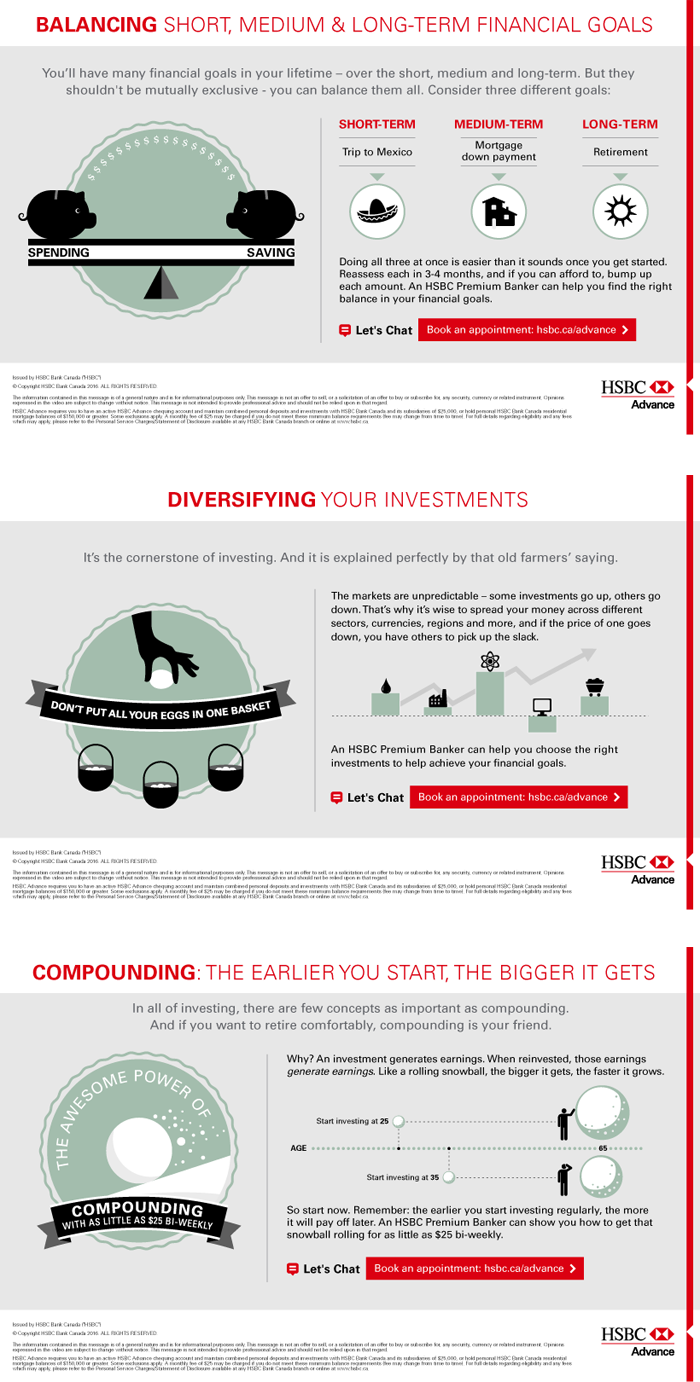 Infographics: Investment Tips