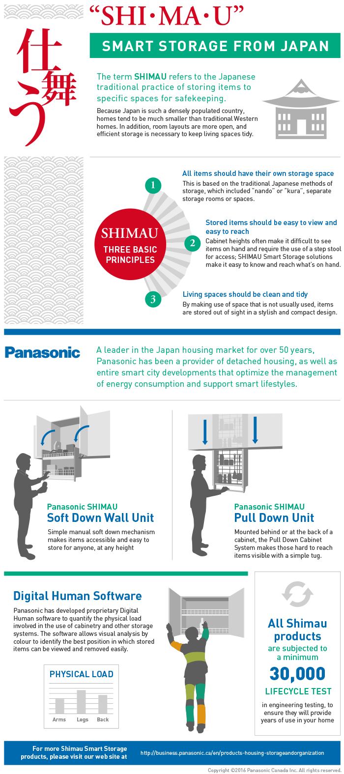 Infographics: Shimau: Smart Storage from Japan